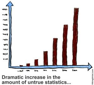unusual statistics