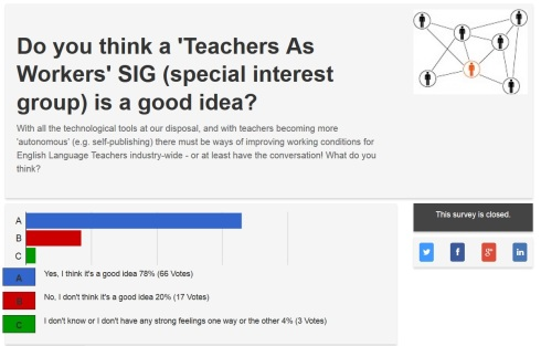 teachers as workers twitter poll